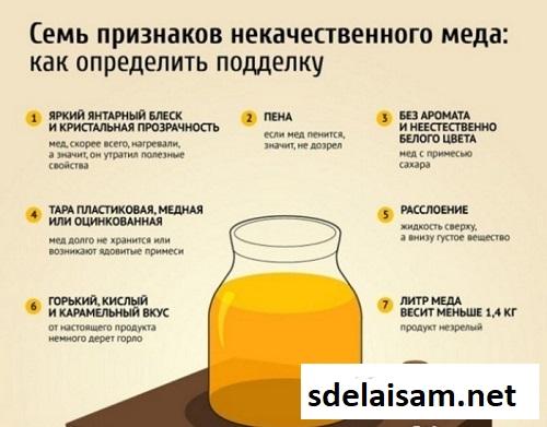 проверить качество меда